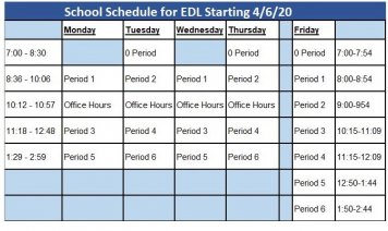 2020 EDL Schedule